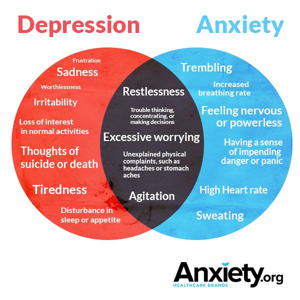 anxiety-depression1
